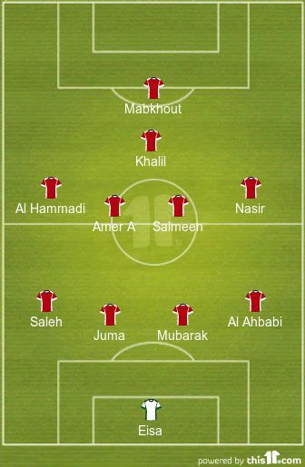 UAE Predicted XI
