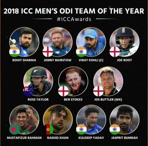 ICC Men's ODI team of the year