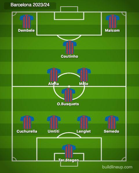 Barcelona 2023/24 starting 11