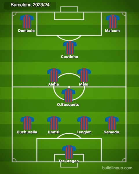 FC starting Prediction: the lineup of  2023/24 Barcelona