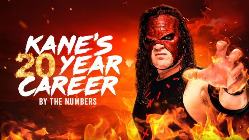 20-year celebratory poster of the Kane Character