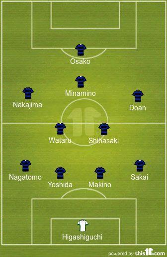 Japan Predicted XI