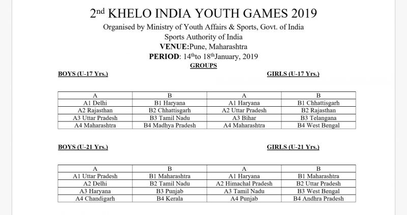 Kabaddi - Khelo India Youth Games 2019 Schedule and Group