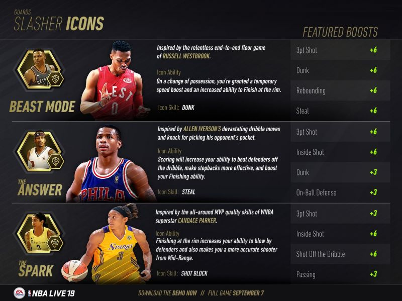 Page 3 - NBA 2K19: Best Archetypes To Enjoy The Game With