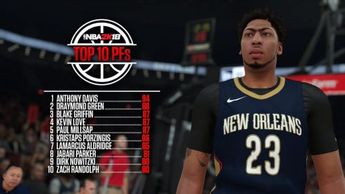 Page 4 Nba 2k19 Ideal Builds For Each Position