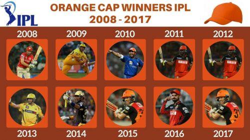Ipl Series Orange Cap Holders