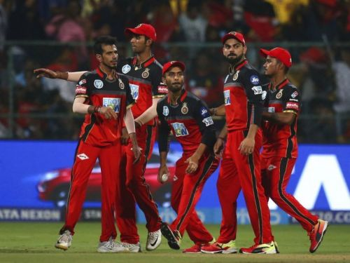 Image result for royal challengers bangalore team 2019