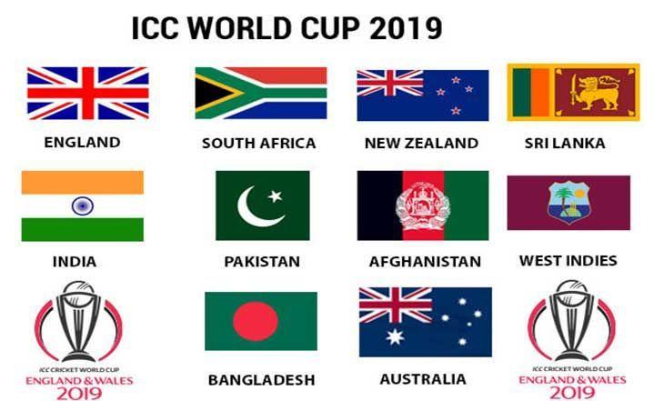 Icc World Cub 2019