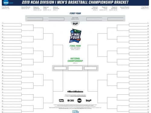 March Madness 2019: Everything You Need To Know About