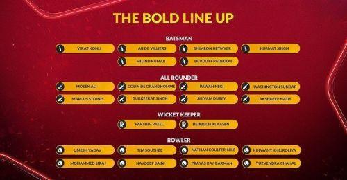 आरसीबी टीम लाइन-अप
