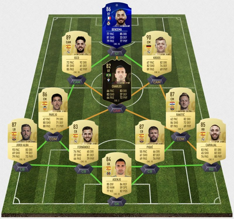 'Cheapest' possible 86-rated La Liga squad