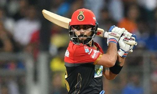 Virat Kohli - Best Batsman in the World