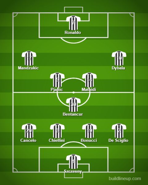 Juventus will line-up in a 4-3-3 formation