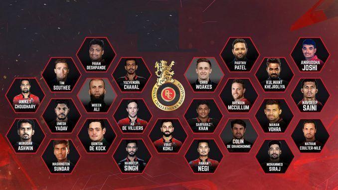 Royal Challengers Bangalore Squad IPL 2019.