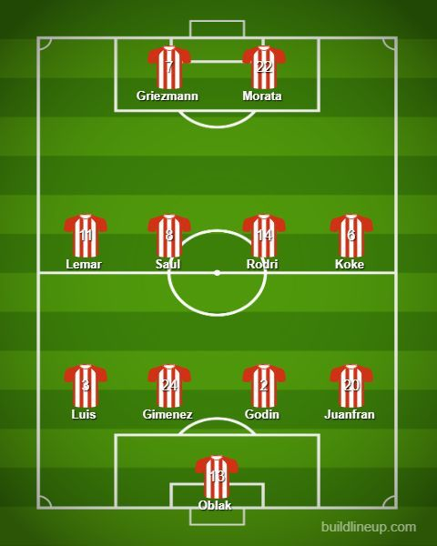 Atletico Madrid will line-up in a 4-4-2 formation