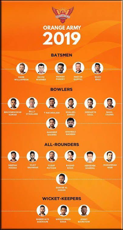 Sunrisers Hyderabad IPL 2019 Squad.