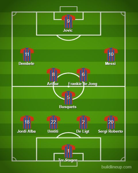 Possible Barcelona line-up for next season