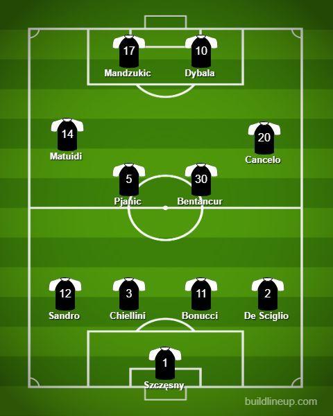 Juventus XI