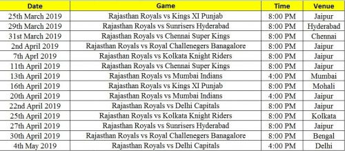 Ipl match date and venue