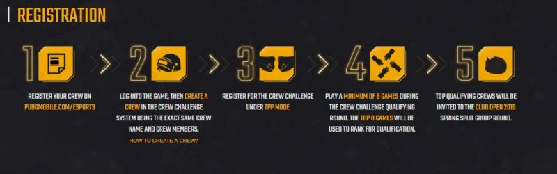 PUBG Mobile Club Open 2019: How to Register For the PUBG