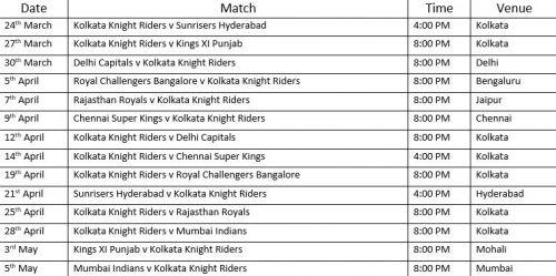 KKR's list of fixtures
