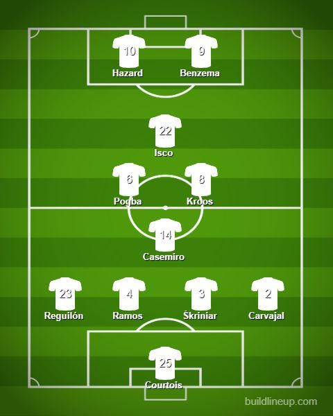 Possible Real Madrid line-up for next season