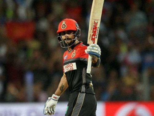 All eyes will be on Virat Kohli the Captain