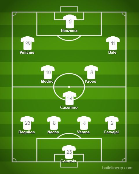 Real Madrid lineup