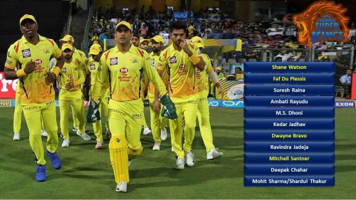 CSK Predicted Playing XI