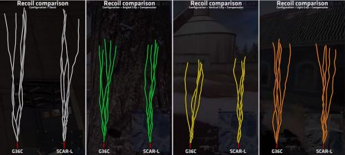 G36C and SCARL Recoil Patterns