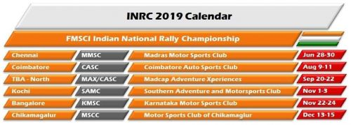 2019 INRC Schedule