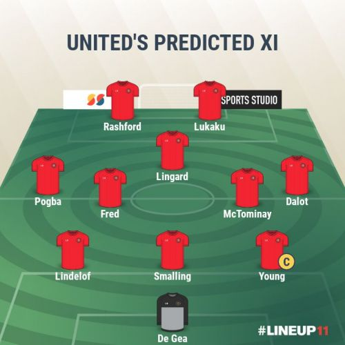 Manchester United- Predicted XI