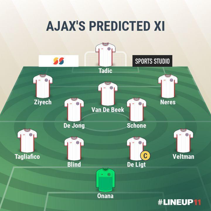 Ajax Amsterdam- Predicted XI