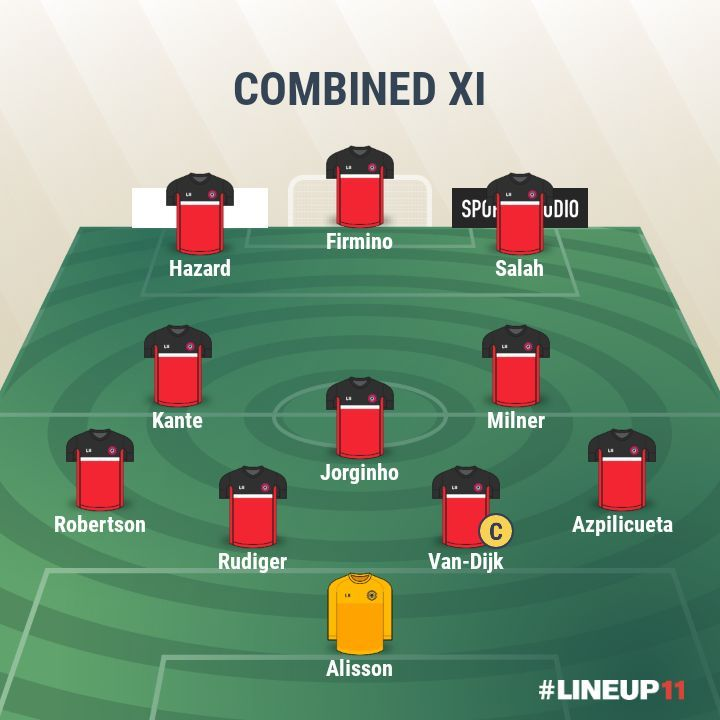Liverpool-Chelsea Combined XI