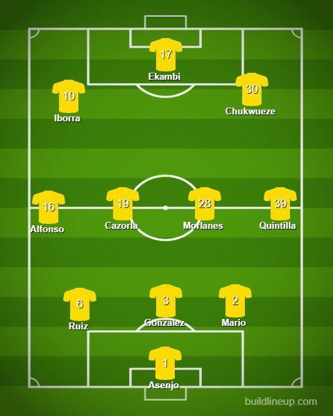 Villarreal XI