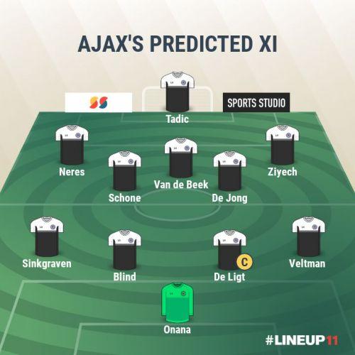 Ajax- Predicted XI