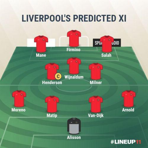 Liverpool- Predicted XI