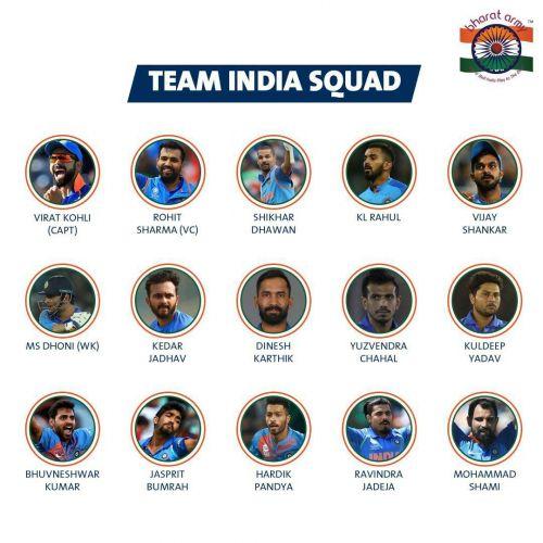 Team India Squad for CWC 2019