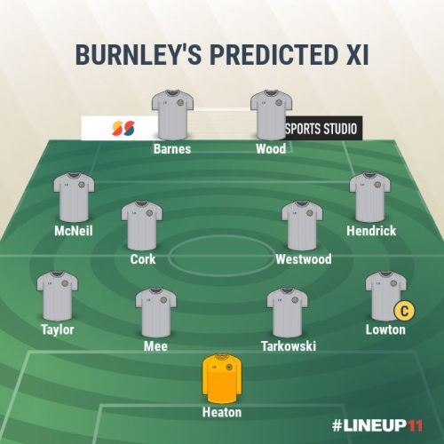 Burnley- PREDICTED XI