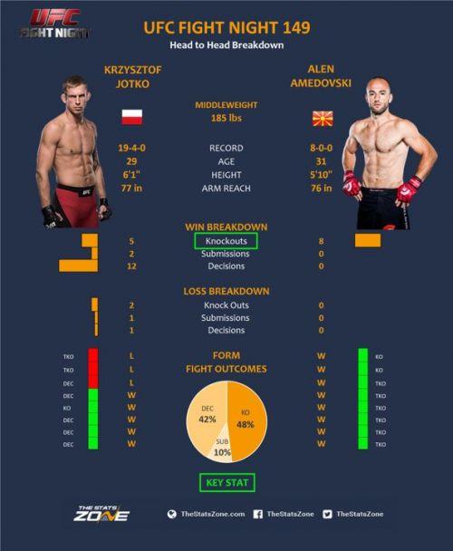 Jotko vs. Amedovski