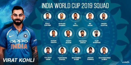 உலகக்கோப்பை 2019 - இந்திய அணி