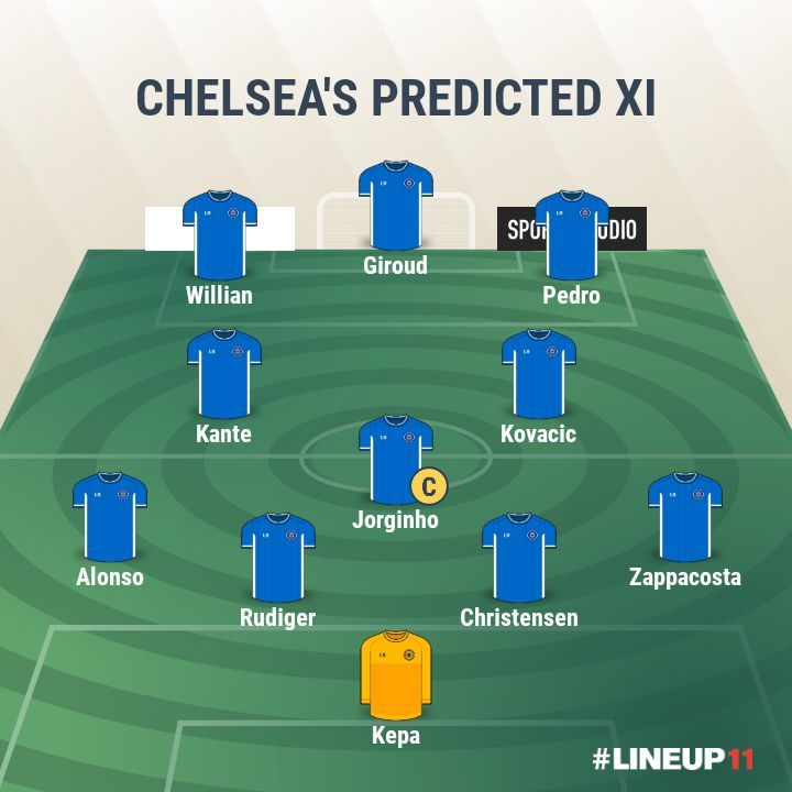Chelsea- Predicted XI