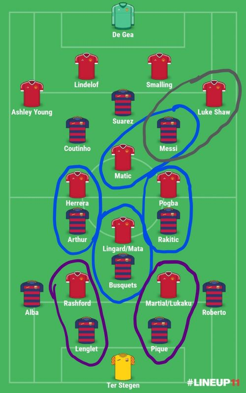 Every player in the Barcelona midfield is tightly man marked, while Messi is marked by two players and the two centre backs are marked tighly by the two strikers to prevent building from the back