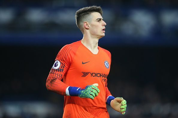 Most expensive goalkeeper in the world