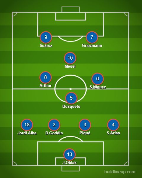 Barcelona vs Atlético Madrid: Combined XI