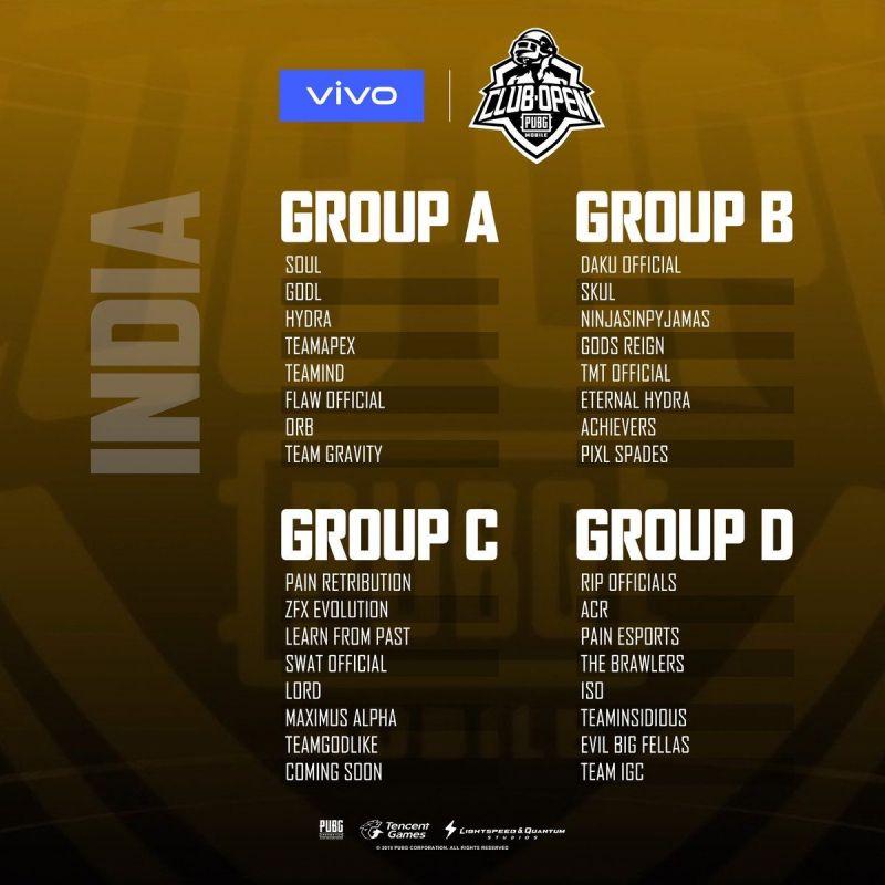 PUBG News: 32 Teams for PUBG Mobile Club Open 2019 Indian Region