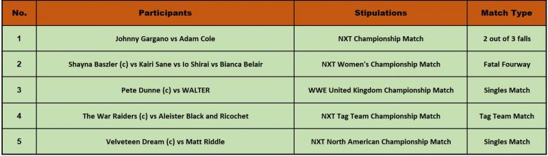 NXT Takeover: New York Match Card
