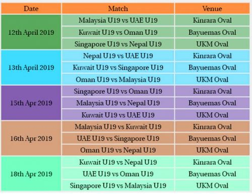 Fixture of ICC U19 Cricket World Cup Qualifier Asia (Division 1)