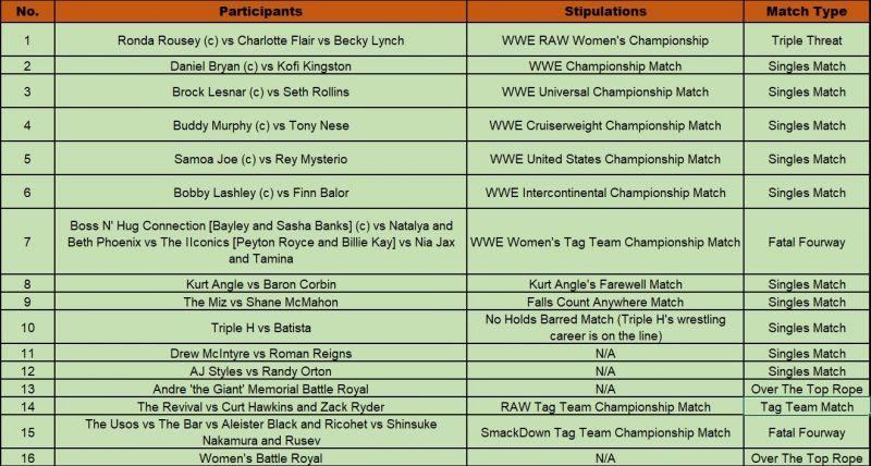 WrestleMania 35 Match Card