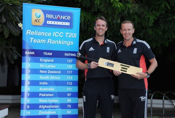 England ICC 20Twenty Rankings